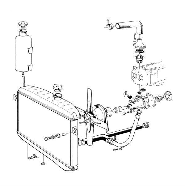 Volvo P1800: Kühler, Wasserpumpe, Kühlerschläuche, Kühlerlüfter, Keilriemen, Thermostat