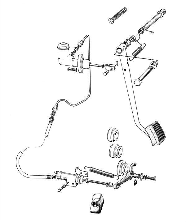 Volvo P1800: Geberzylinder, Nehmerzylinder, Kupplungspedal, Ausrückgabel, Ausrücklager